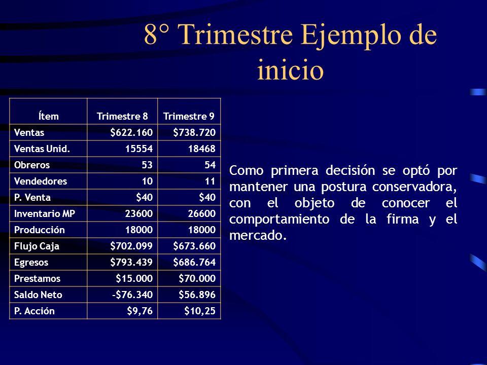 Ejemplo de Informe Inicial Los resultados financieros logrados por la administración anterior, fueron bastante inestables. Se necesitaba estabilizar s