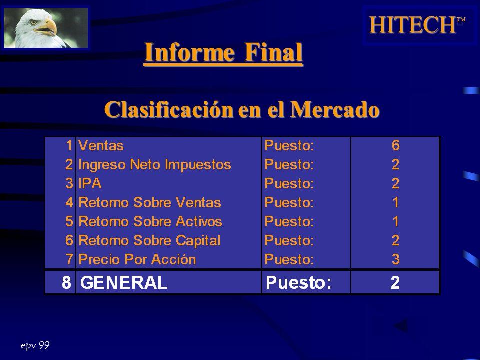 Informe Final epv 99 HITECH HITECH Cuadro Comparativo de Desempeño