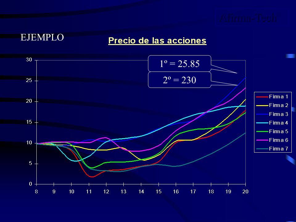 EJEMPLO 2. Selección de la Estrategia La estrategia se basó en los siguientes puntos: Pronóstico de la demanda del mercado. Reducción de costos y nive