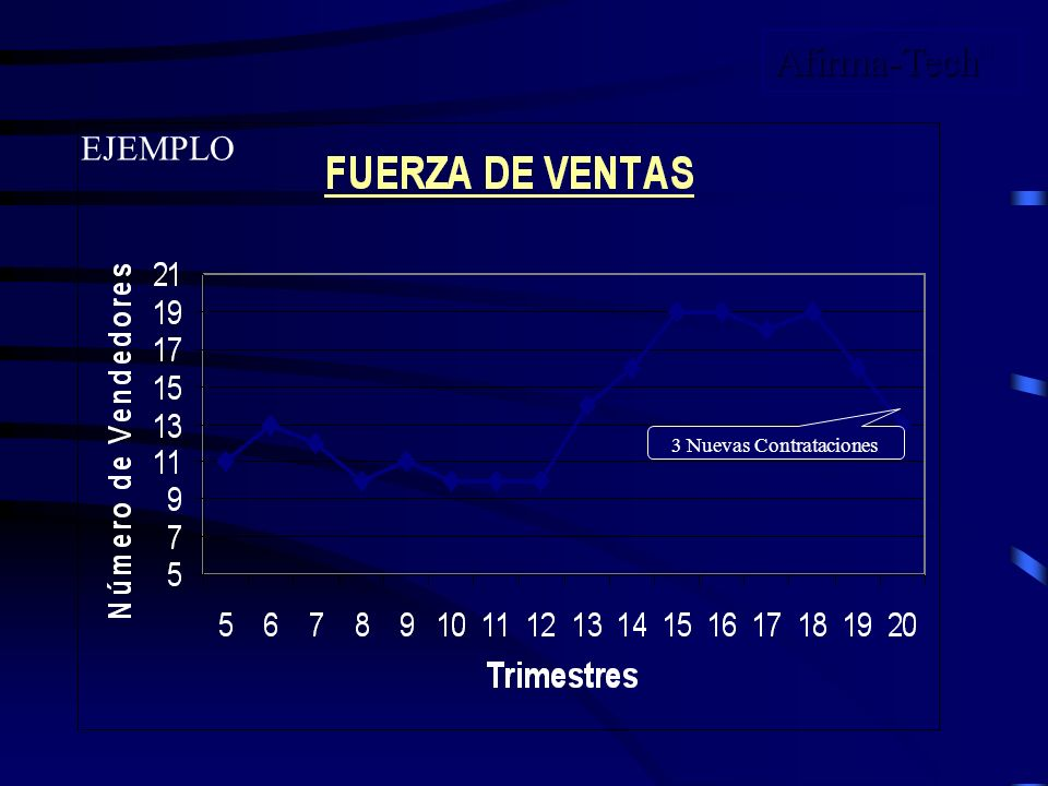 Afirma-Tech Afirma-Tech 1º = 25.85 2º = 230 EJEMPLO