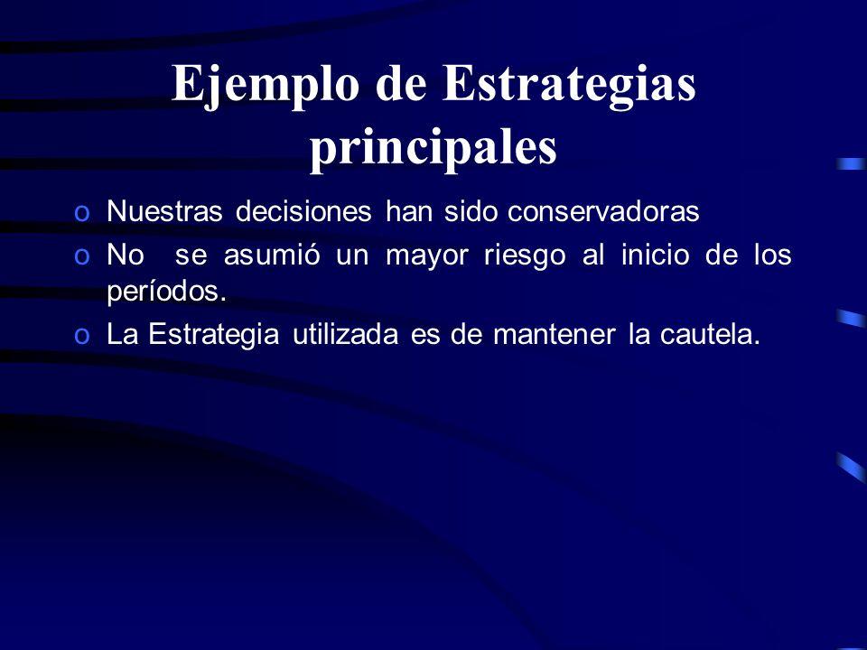 Ejemplo de Informe Final Clasificación en el Mercado