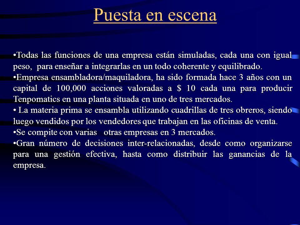 L A B S A G Laboratorio de Simuladores en Administración y Gerencia PRESENTACION & DEMO www.gerentevirtual.com TENPOMATIC