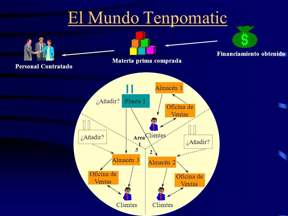 Puesta en escena Todas las funciones de una empresa están simuladas, cada una con igual peso, para enseñar a integrarlas en un todo coherente y equili