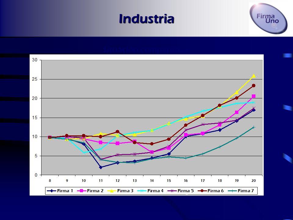Ejemplo: Conclusión Estamos alcanzando un 46 % de la demanda potencial de mercado. Ahora que somos más sólidos financieramente, estamos en condiciones
