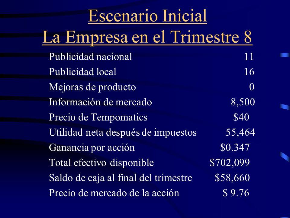 Escenario Inicial Estado en que se recibe la empresa en el Trimestre 8 Kits disponibles en almacén 23,600 Capacidad de planta 18,000 Obreros 53 Obrero