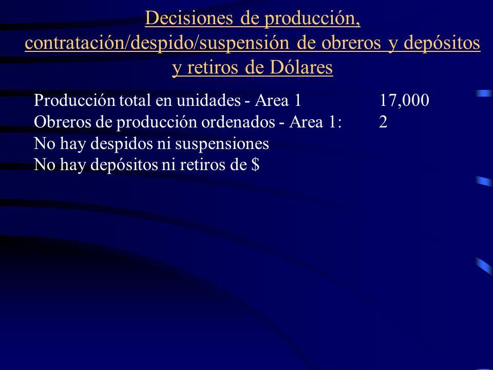 Material ordenado en unidades - Area 1:20,000 No hay pedido de planta Pedido de préstamo a corto plazo:70,000 Pago de préstamo a corto plazo:75,000 No