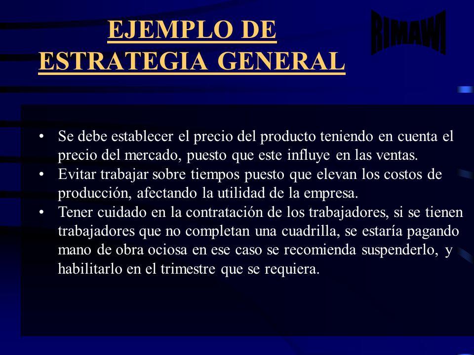 Decisiones provocadas 1. ¿Cómo deberá organizarse su equipo para lograr una gestión más efectiva y cuales serán sus objetivos y estrategias? 2. ¿Cuánt
