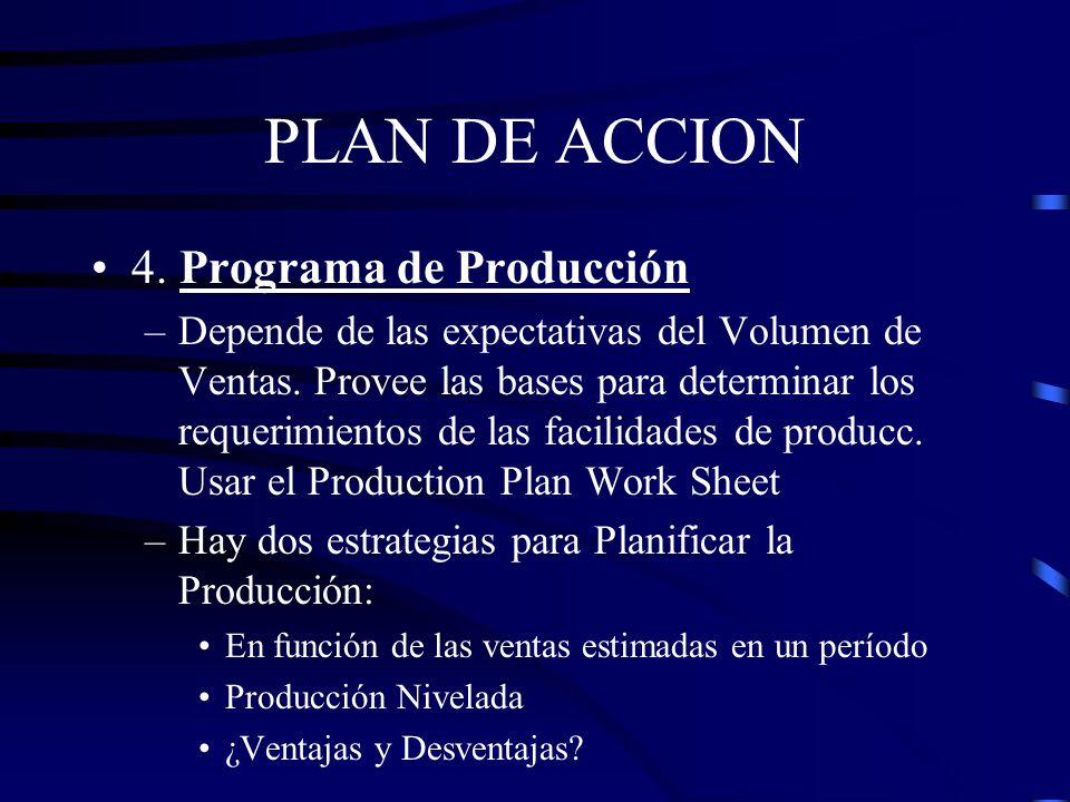 PRIMERA DECISION 3. Pronóstico de Ventas, por área –Pronóstico de ventas afecta el Programa de Producción, los planes de inversión en planta y equipo,
