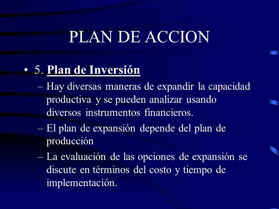 PLAN DE ACCION 4. Programa de Producción –Depende de las expectativas del Volumen de Ventas. Provee las bases para determinar los requerimientos de la