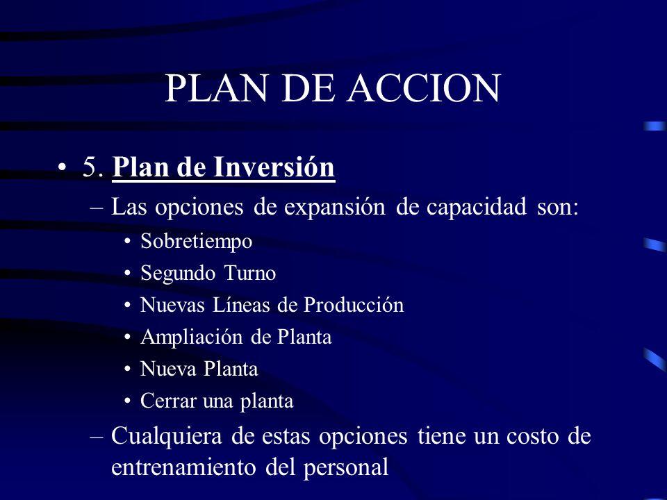 PLAN DE ACCION 5. Plan de Inversión –Hay diversas maneras de expandir la capacidad productiva y se pueden analizar usando diversos instrumentos financ