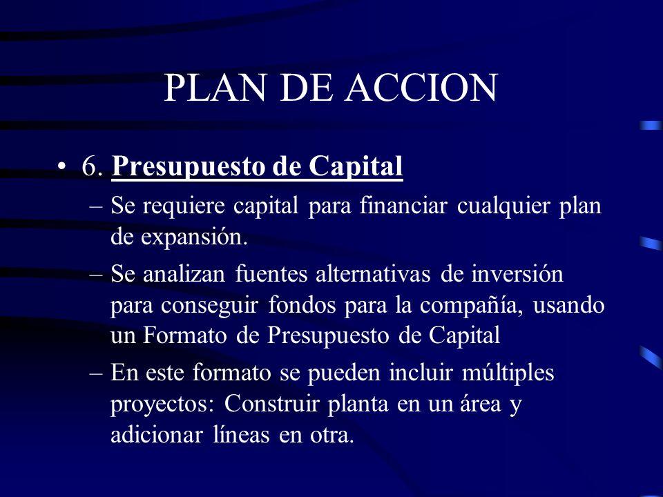 PLAN DE ACCION 5. Plan de Inversión –Las opciones de expansión de capacidad son: Sobretiempo Segundo Turno Nuevas Líneas de Producción Ampliación de P