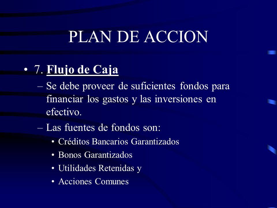 PLAN DE ACCION 6. Presupuesto de Capital –Se requiere capital para financiar cualquier plan de expansión. –Se analizan fuentes alternativas de inversi