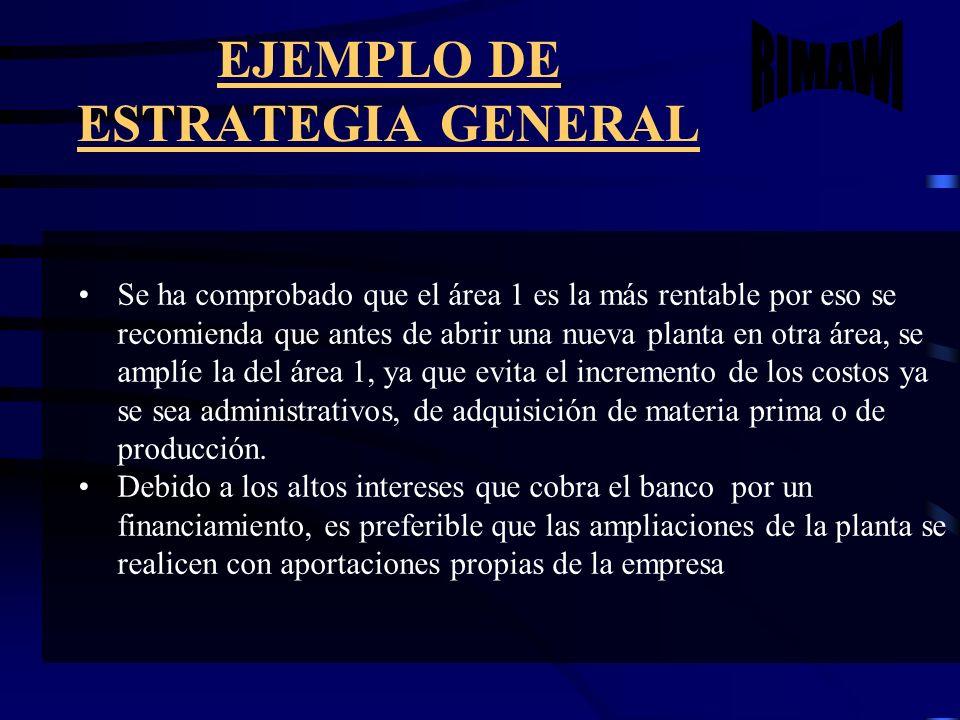 EJEMPLO DE ESTRATEGIA GENERAL Se ha comprobado que el área 1 es la más rentable por eso se recomienda que antes de abrir una nueva planta en otra área