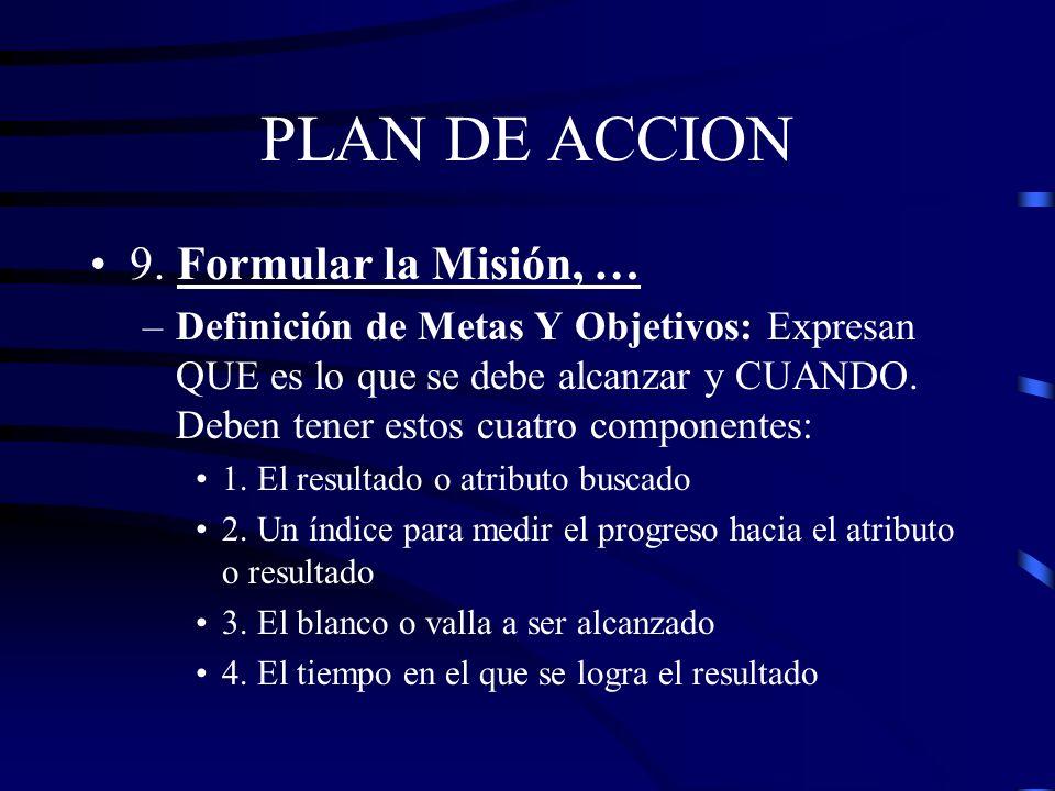 PLAN DE ACCION 9. Formular la Misión, … –Definición de Metas Y Objetivos: Establecer POR ESCRITO un grupo de metas sobre los que el equipo gerencial e