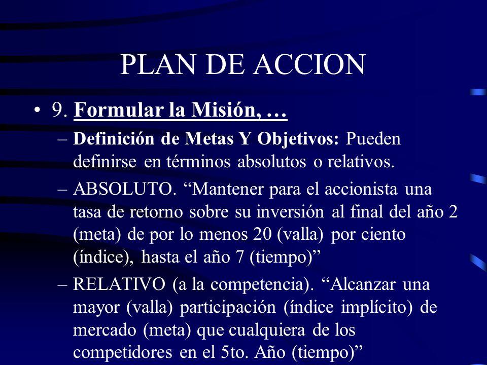 PLAN DE ACCION 9. Formular la Misión, … –Definición de Metas Y Objetivos: Expresan QUE es lo que se debe alcanzar y CUANDO. Deben tener estos cuatro c