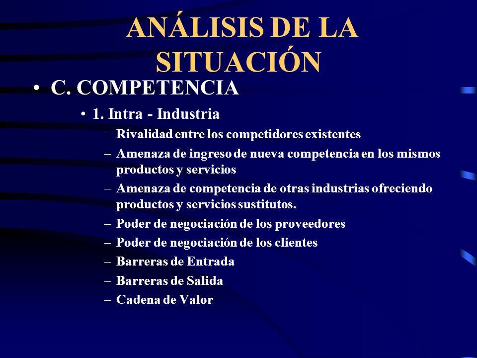 ANÁLISIS DE LA SITUACIÓN B. INDUSTRIA 1. Etapa del Ciclo de Vida 2. Estructura:Descripción de los factores importantes que conforman la industria 3. F