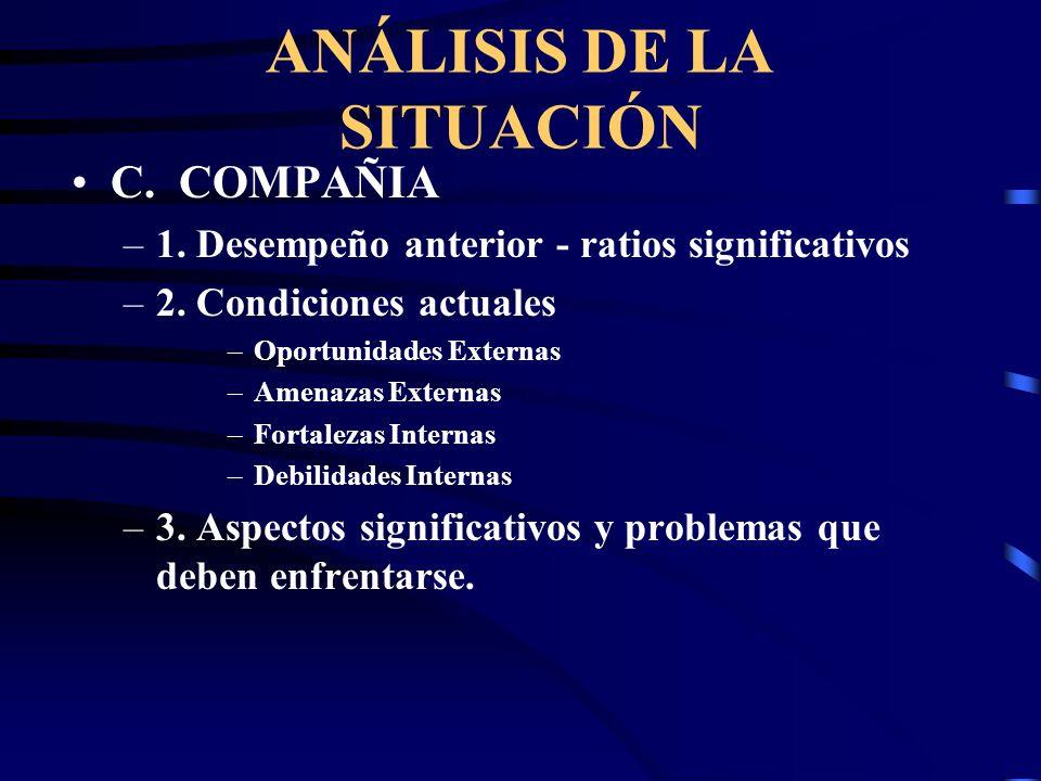 ANÁLISIS DE LA SITUACIÓN C. COMPETENCIA 2. Competencia Individual: Posición en la Industria de las principales empresas que la conforman. 3. Pronóstic