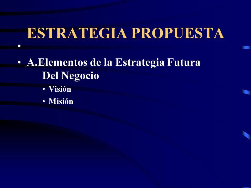 ANÁLISIS DE LA SITUACIÓN C. COMPAÑIA –1. Desempeño anterior - ratios significativos –2. Condiciones actuales –Oportunidades Externas –Amenazas Externa