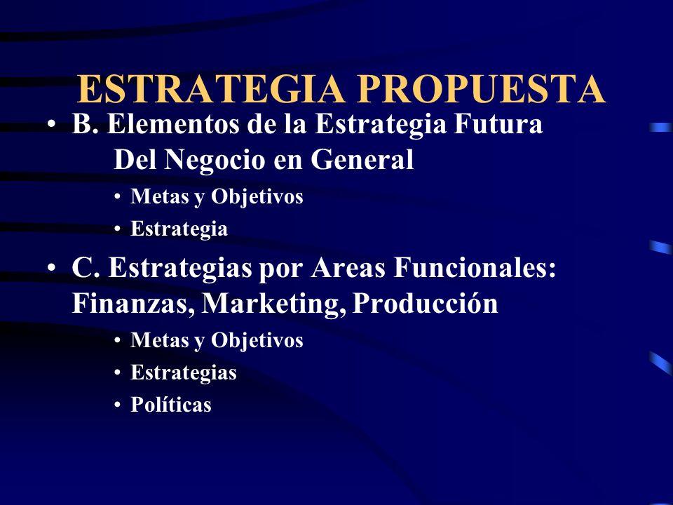 ESTRATEGIA PROPUESTA A.Elementos de la Estrategia Futura Del Negocio Visión Misión