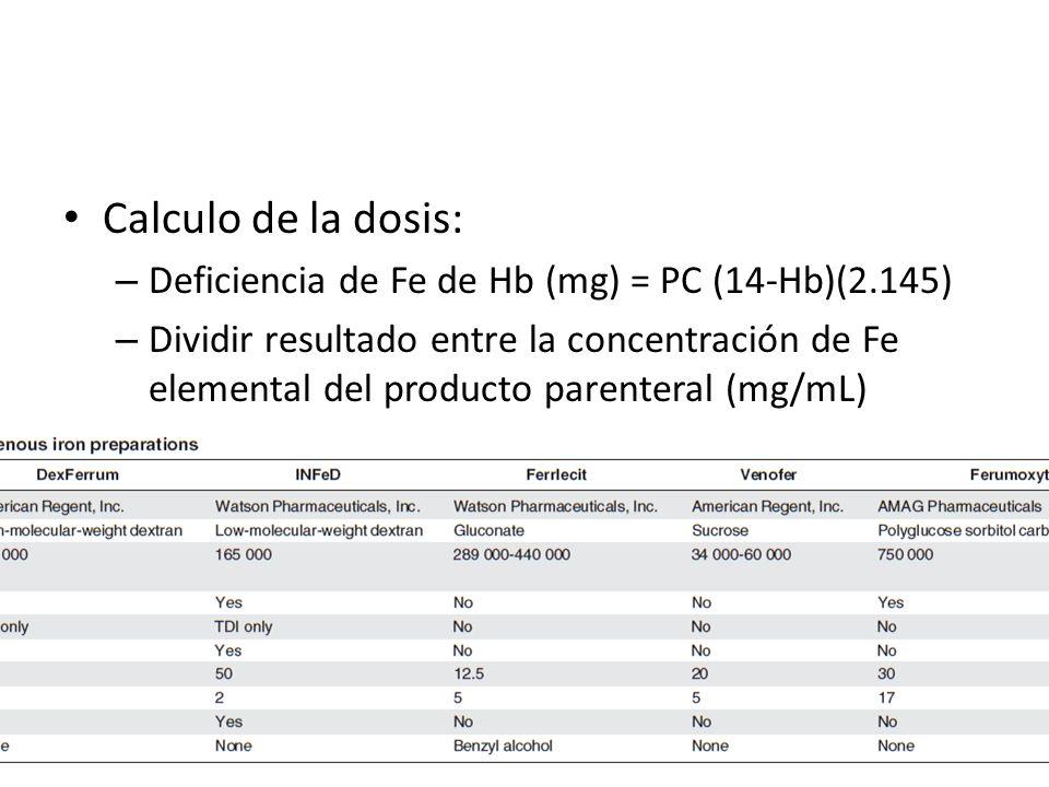 Calculo de la dosis: – Deficiencia de Fe de Hb (mg) = PC (14-Hb)(2.145) – Dividir resultado entre la concentración de Fe elemental del producto parent