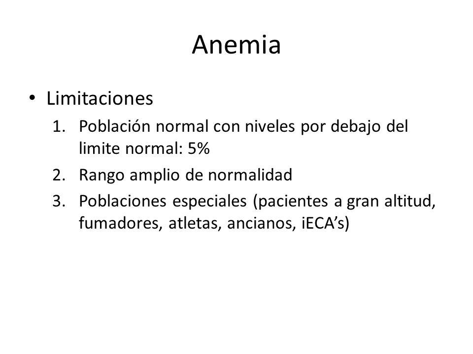 Anemia Limitaciones 1.Población normal con niveles por debajo del limite normal: 5% 2.Rango amplio de normalidad 3.Poblaciones especiales (pacientes a