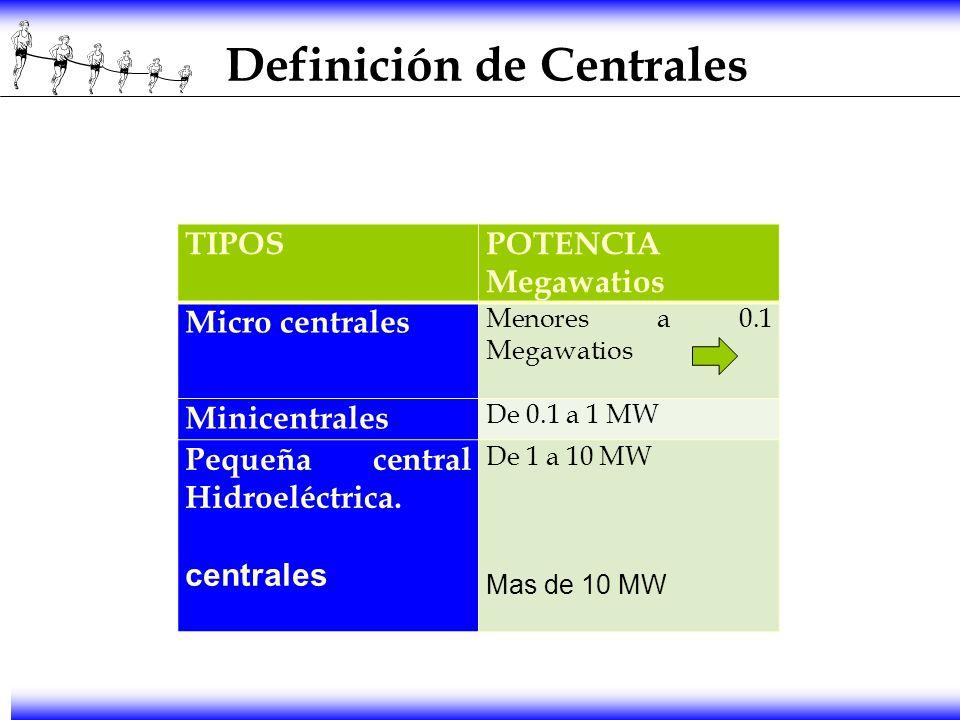 TIPOSPOTENCIA Megawatios Micro centrales Menores a 0.1 Megawatios Minicentrales De 0.1 a 1 MW Pequeña central Hidroeléctrica. centrales De 1 a 10 MW M