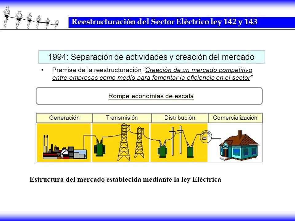 Reestructuración del Sector Eléctrico ley 142 y 143 GeneraciónTransmisiónDistribuciónComercialización Rompe economías de escala Premisa de la reestruc