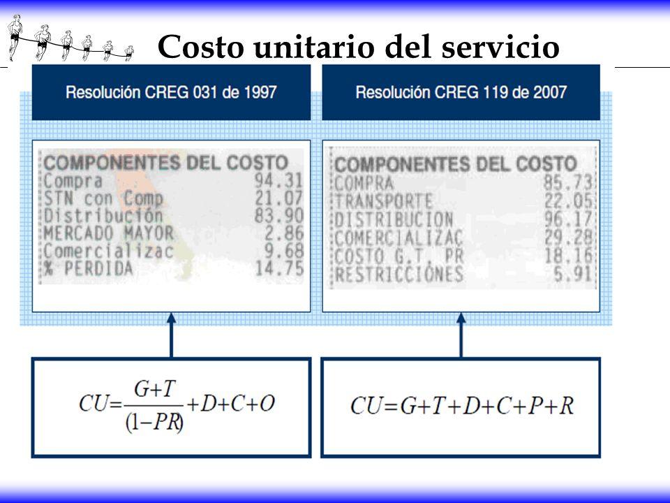 Costo unitario del servicio