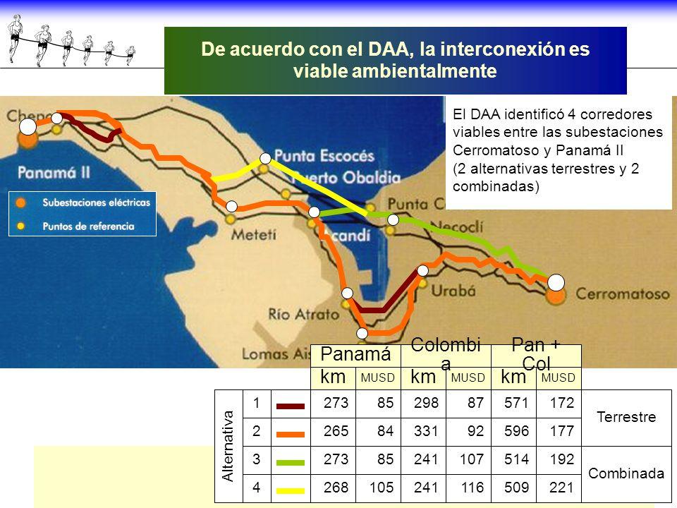 El DAA identificó 4 corredores viables entre las subestaciones Cerromatoso y Panamá II (2 alternativas terrestres y 2 combinadas) De acuerdo con el DA