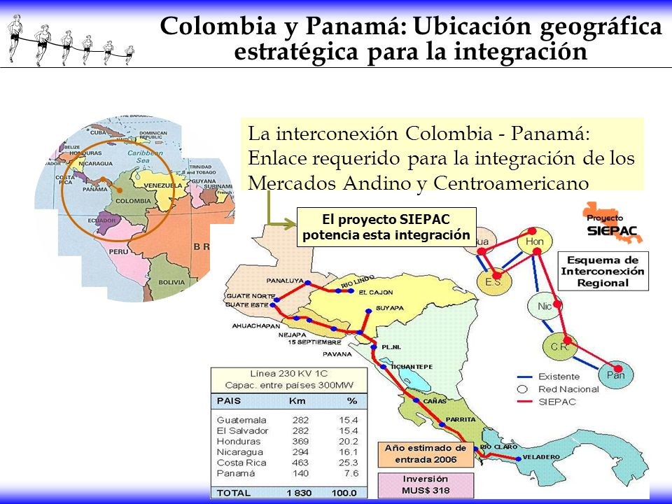 Colombia y Panamá: Ubicación geográfica estratégica para la integración La interconexión Colombia - Panamá: Enlace requerido para la integración de lo