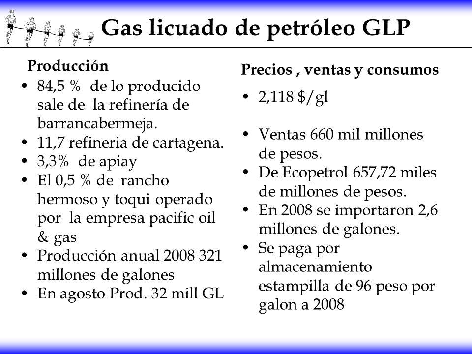Gas licuado de petróleo GLP Producción 84,5 % de lo producido sale de la refinería de barrancabermeja. 11,7 refineria de cartagena. 3,3% de apiay El 0