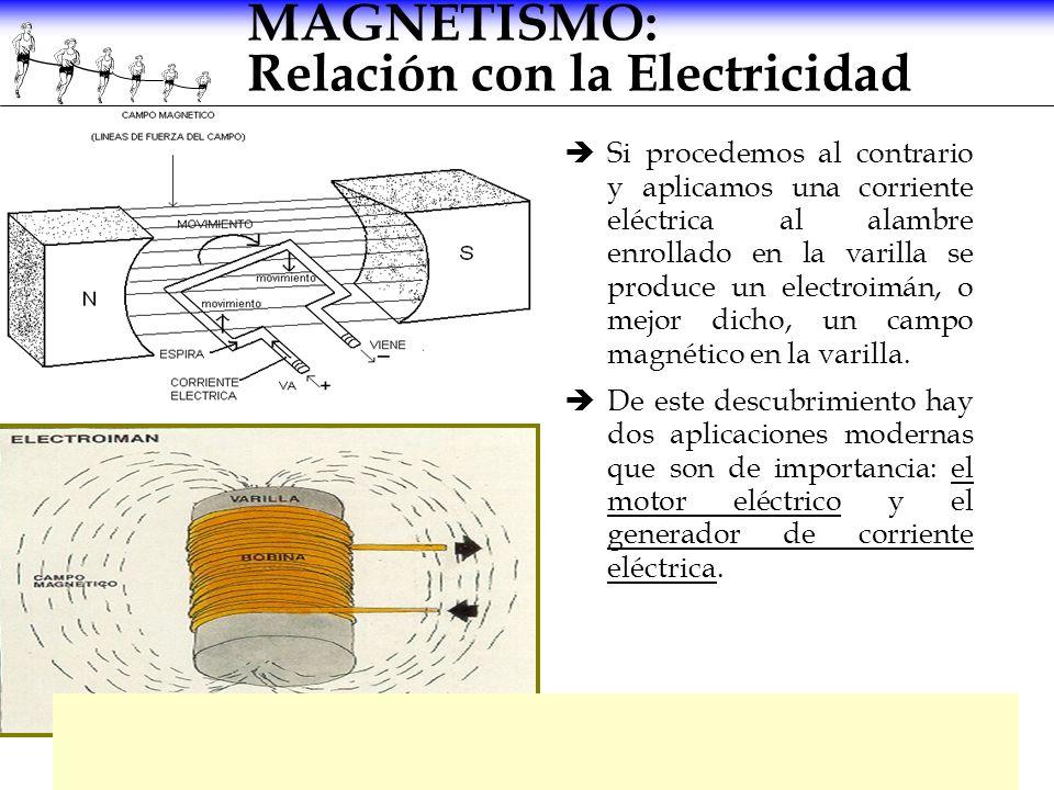 MAGNETISMO: Relación con la Electricidad Si procedemos al contrario y aplicamos una corriente eléctrica al alambre enrollado en la varilla se produce