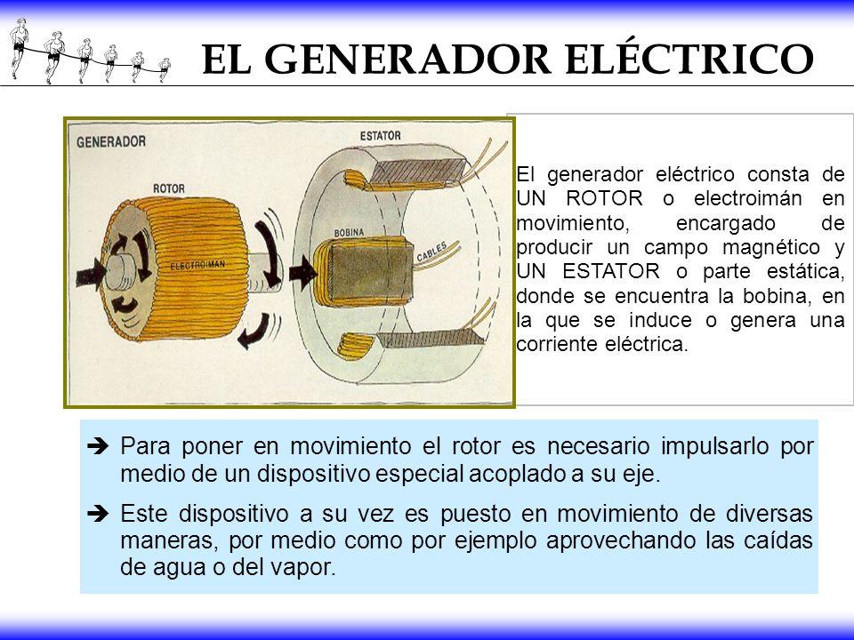 Para poner en movimiento el rotor es necesario impulsarlo por medio de un dispositivo especial acoplado a su eje. Este dispositivo a su vez es puesto