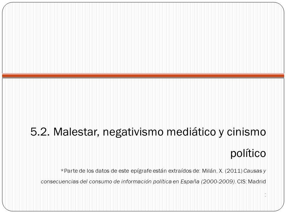 5.2. Malestar, negativismo mediático y cinismo político *Parte de los datos de este epígrafe están extraídos de: Milán, X. (2011) Causas y consecuenci