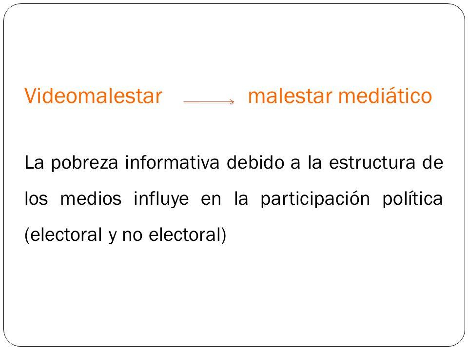 La pobreza informativa debido a la estructura de los medios influye en la participación política (electoral y no electoral) Videomalestar malestar med