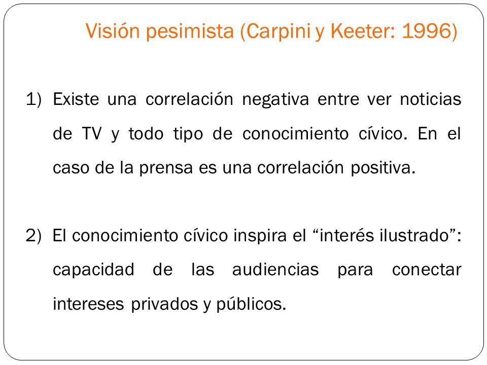 1)Existe una correlación negativa entre ver noticias de TV y todo tipo de conocimiento cívico. En el caso de la prensa es una correlación positiva. 2)