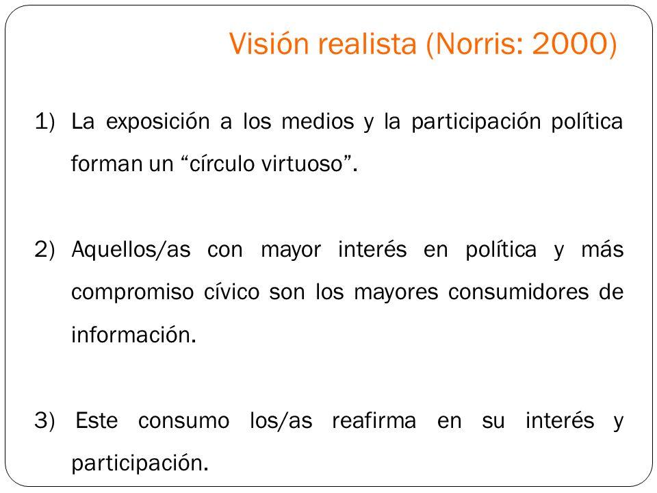 1)La exposición a los medios y la participación política forman un círculo virtuoso. 2) Aquellos/as con mayor interés en política y más compromiso cív
