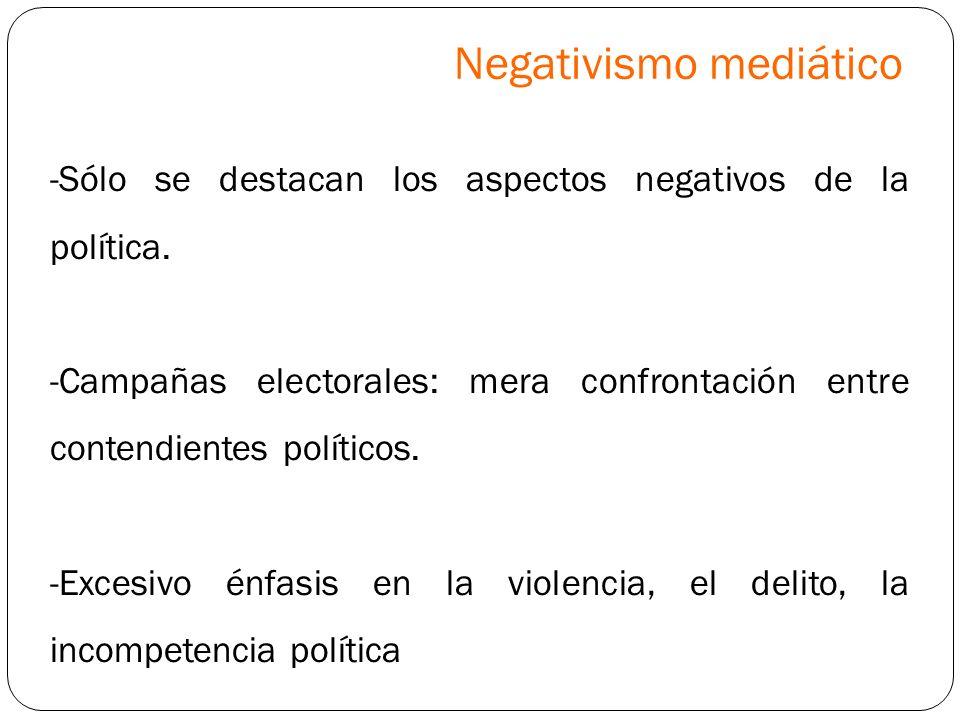 -Sólo se destacan los aspectos negativos de la política. -Campañas electorales: mera confrontación entre contendientes políticos. -Excesivo énfasis en