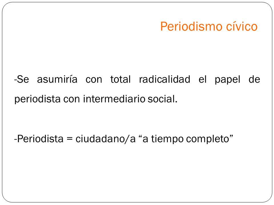 -Se asumiría con total radicalidad el papel de periodista con intermediario social. -Periodista = ciudadano/a a tiempo completo Periodismo cívico