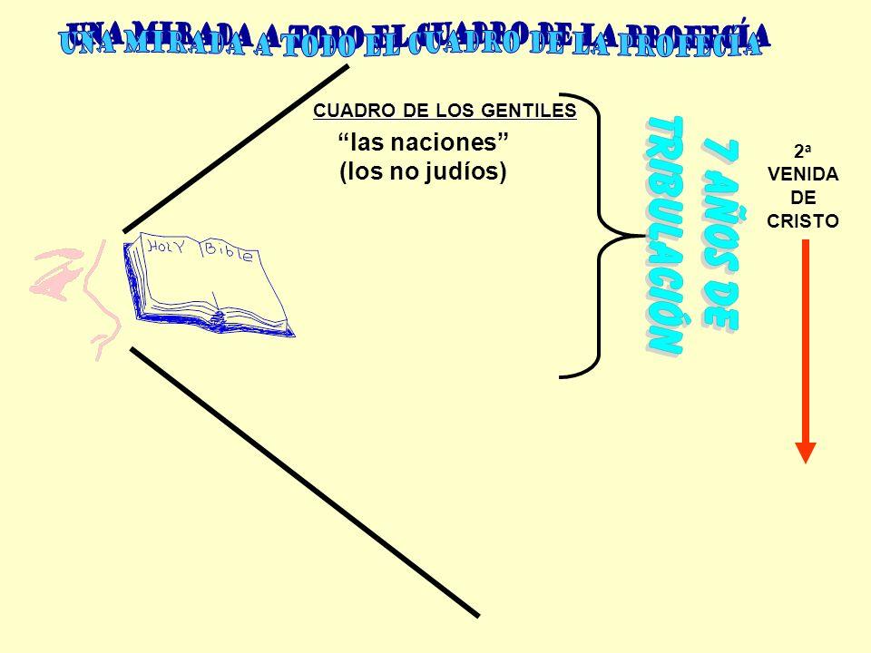 CUADRO DE LOS GENTILES las naciones (los no judíos) 2 a VENIDA DE CRISTO