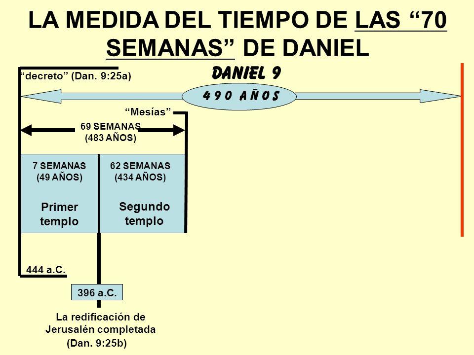 LA MEDIDA DEL TIEMPO DE LAS 70 SEMANAS DE DANIEL Daniel 9 4 9 0 A Ñ O S 69 SEMANAS (483 AÑOS) 444 a.C. 7 SEMANAS (49 AÑOS) 62 SEMANAS (434 AÑOS) La re