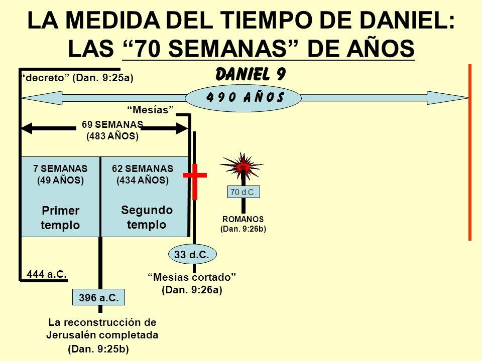 LA MEDIDA DEL TIEMPO DE DANIEL: LAS 70 SEMANAS DE AÑOS Daniel 9 4 9 0 A Ñ O S 69 SEMANAS (483 AÑOS) 444 a.C. 7 SEMANAS (49 AÑOS) 62 SEMANAS (434 AÑOS)