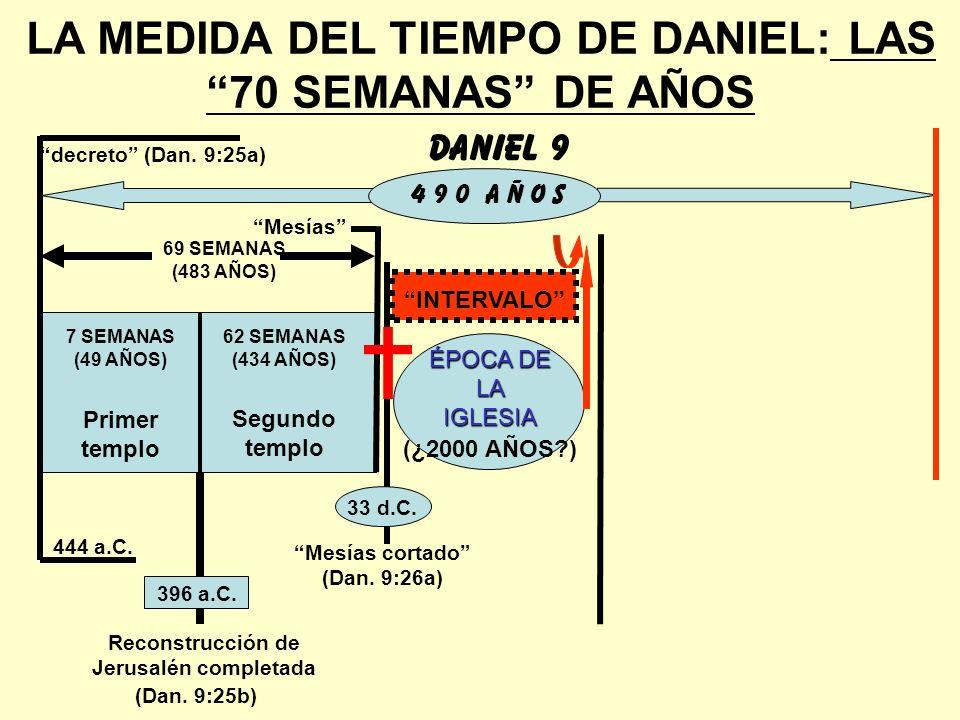 LA MEDIDA DEL TIEMPO DE DANIEL: LAS 70 SEMANAS DE AÑOS Daniel 9 INTERVALO 4 9 0 a ñ o s 69 SEMANAS (483 AÑOS) ÉPOCA DE LA IGLESIA 444 a.C. (¿2000 AÑOS