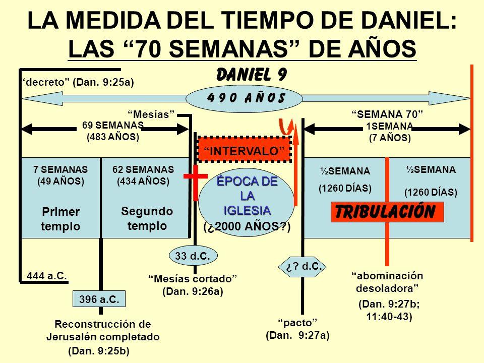 LA MEDIDA DEL TIEMPO DE DANIEL: LAS 70 SEMANAS DE AÑOS Daniel 9 INTERVALO 4 9 0 A Ñ O S 69 SEMANAS (483 AÑOS) 1SEMANA (7 AÑOS) ÉPOCA DE LA IGLESIA 444