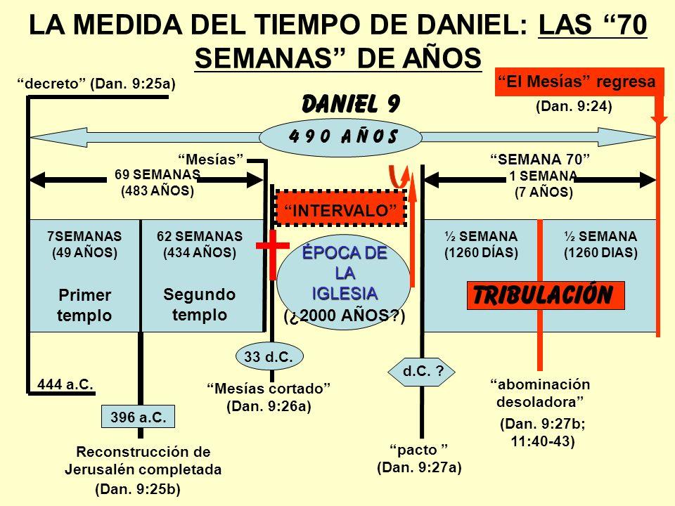LA MEDIDA DEL TIEMPO DE DANIEL: LAS 70 SEMANAS DE AÑOS Daniel 9 INTERVALO 4 9 0 a ñ o s 69 SEMANAS (483 AÑOS) 1 SEMANA (7 AÑOS) ÉPOCA DE LA IGLESIA 44