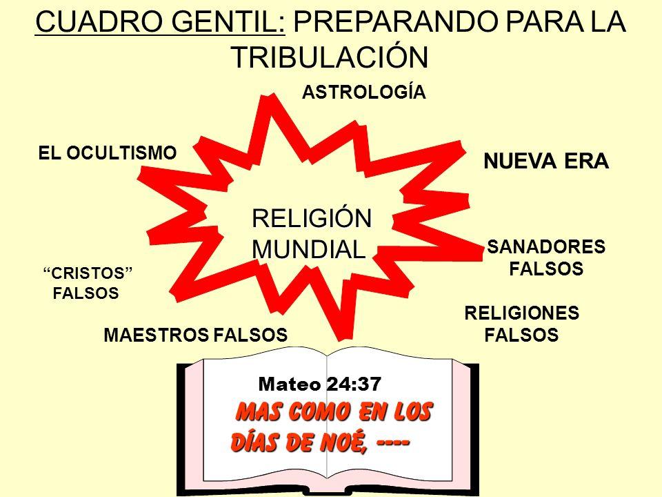 RELIGIÓN MUNDIAL RELIGIÓN MUNDIAL CUADRO GENTIL: PREPARANDO PARA LA TRIBULACIÓN EL OCULTISMO CRISTOS FALSOS ASTROLOGÍA NUEVA ERA SANADORES FALSOS MAES