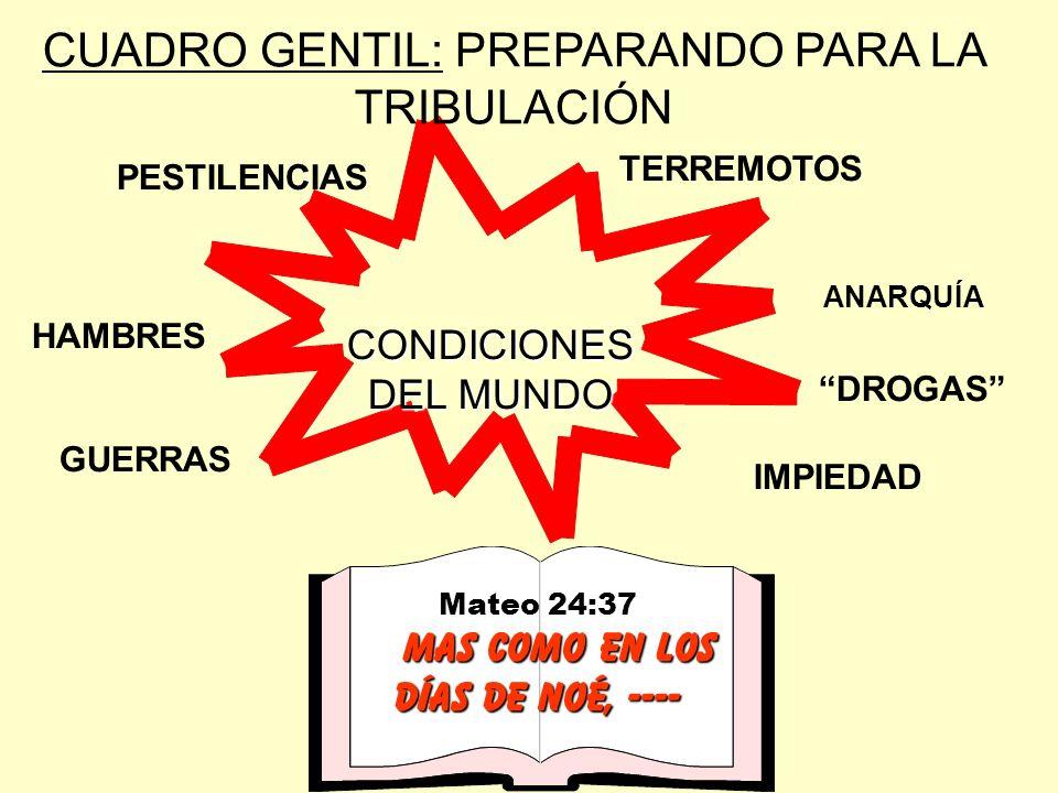 CONDICIONES DEL MUNDO CONDICIONES DEL MUNDO CUADRO GENTIL: PREPARANDO PARA LA TRIBULACIÓN HAMBRES GUERRAS PESTILENCIAS TERREMOTOS DROGAS IMPIEDAD ANAR