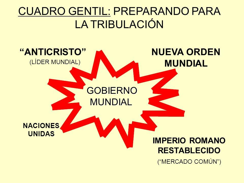 GOBIERNO MUNDIAL GOBIERNO MUNDIAL CUADRO GENTIL: PREPARANDO PARA LA TRIBULACIÓN NUEVA ORDEN MUNDIAL (MERCADO COMÚN) ANTICRISTO NACIONES UNIDAS (LÍDER