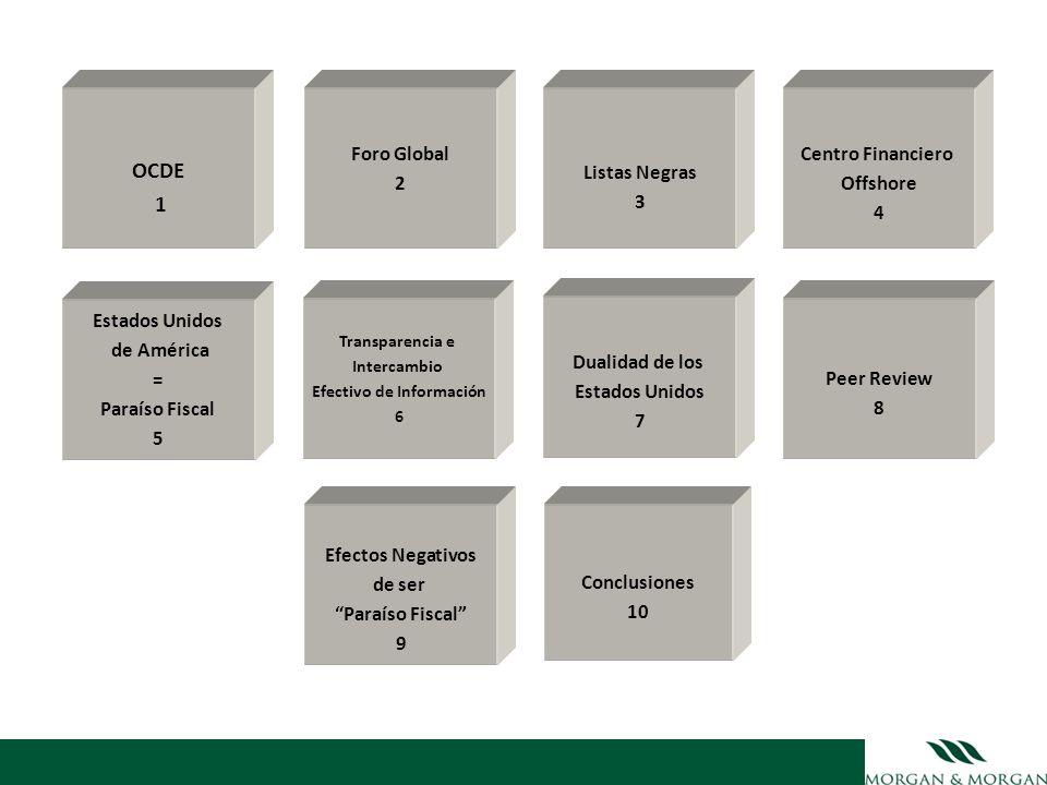 OCDE 1 Foro Global 2 Listas Negras 3 Centro Financiero Offshore 4 Estados Unidos de América = Paraíso Fiscal 5 Transparencia e Intercambio Efectivo de