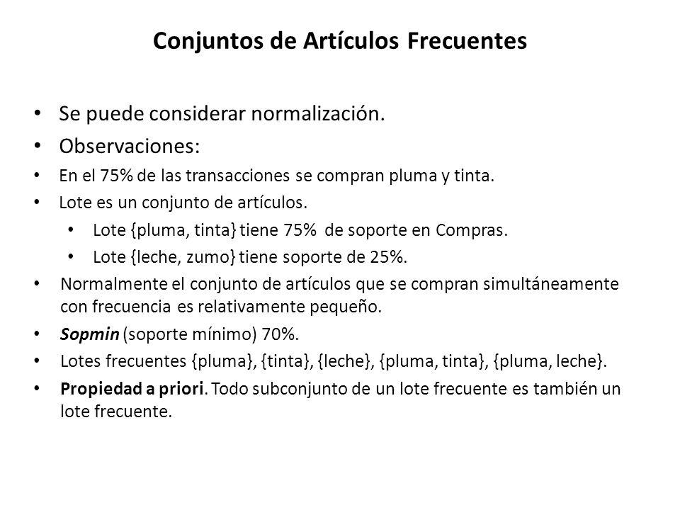 Conjuntos de Artículos Frecuentes Se puede considerar normalización. Observaciones: En el 75% de las transacciones se compran pluma y tinta. Lote es u